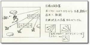 Document de game design de Mario Bros.